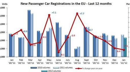 Ассоциация автомобильных производителей Европы (ACEA)